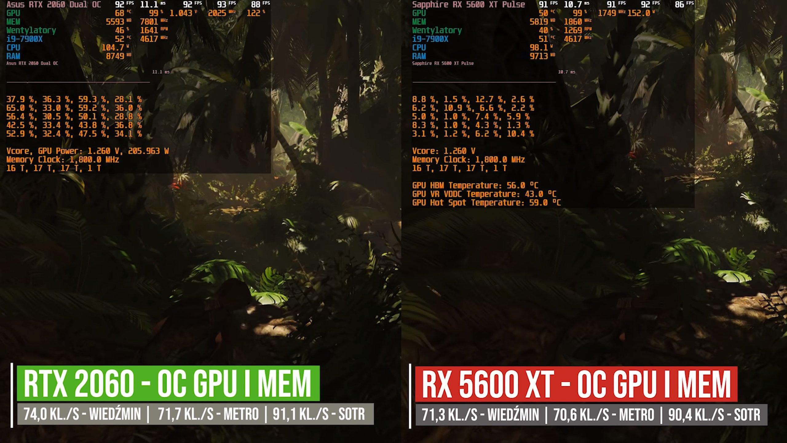 RTX 2060 vs. RX 5600 XT wydajność po overclockingu